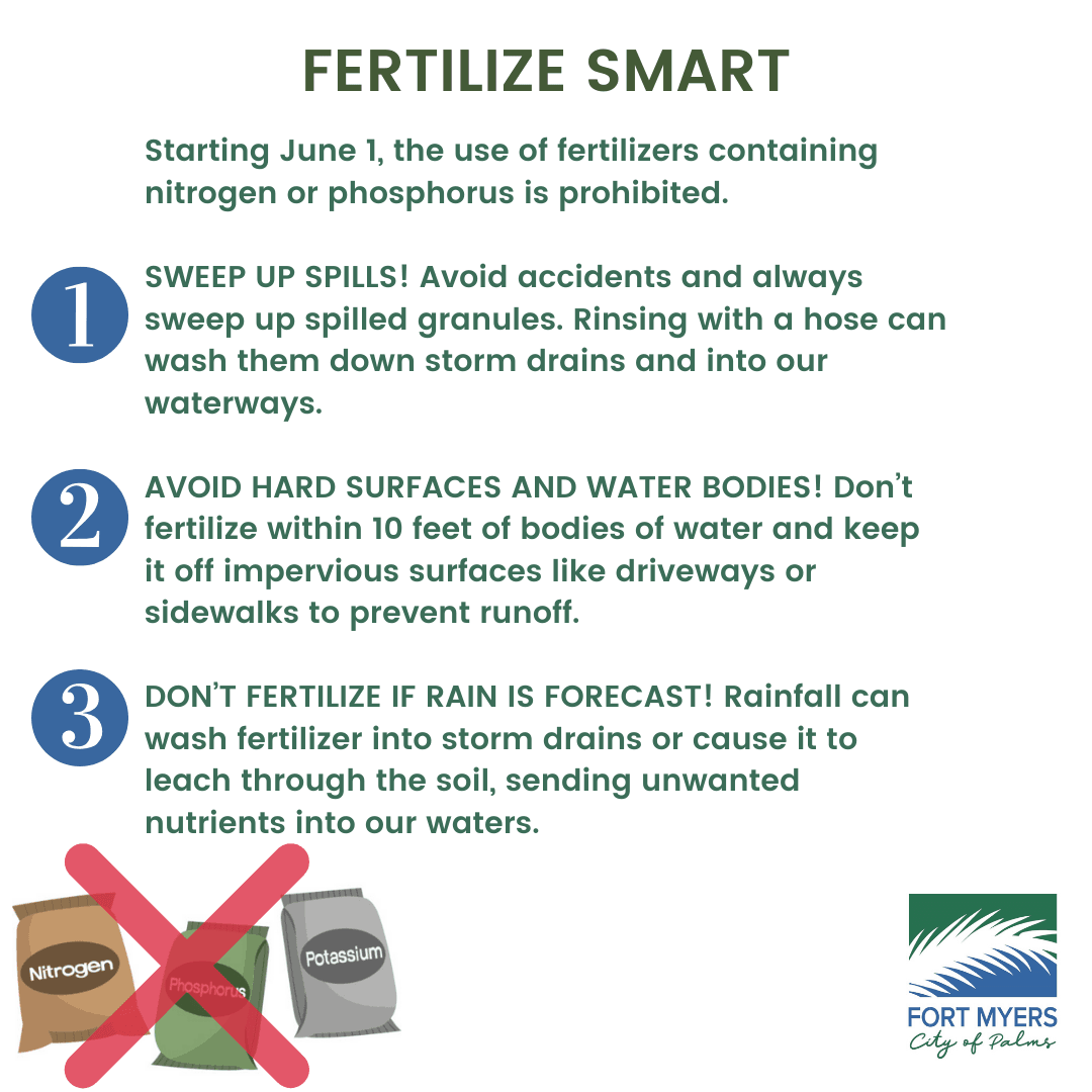 FERTILIZE SMART