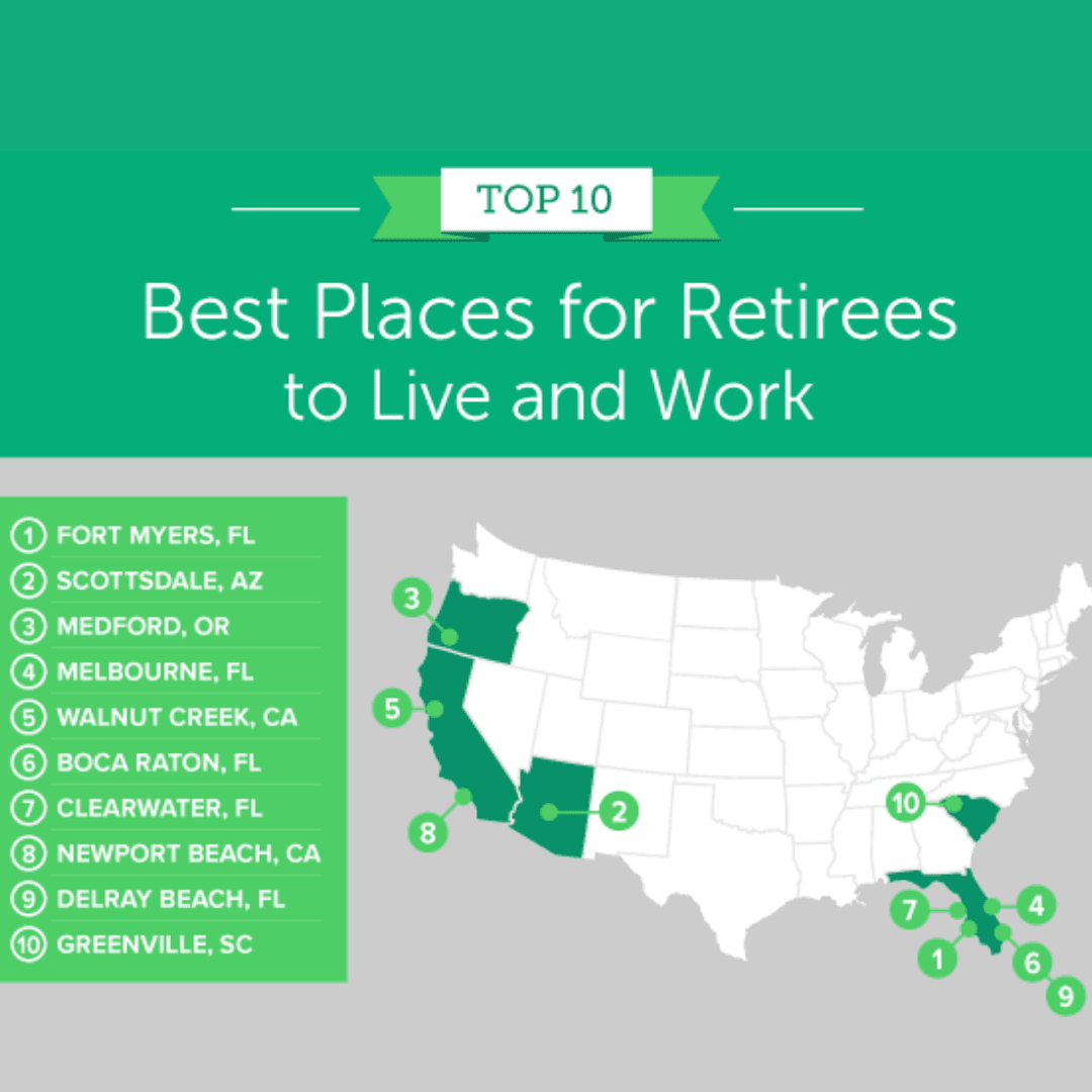 Best Places for Retirees 2